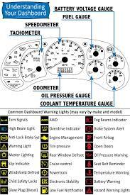 kia warning lights symbols printable car dashboard diagram with labels and warning light symbols