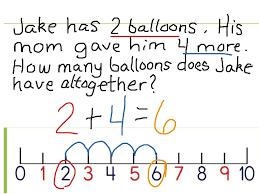 Add Subtract Integers Worksheet Adding On Number Line Boxfirepress