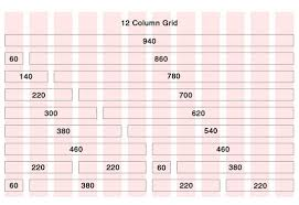 grid layout guide the designer s guide to grid theory rum raisin