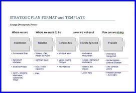 strategic planning template sports community strategic plan