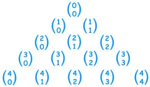pascal u0027s triangle