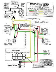 w124 engine bay diagram w124 wiring diagrams instruction