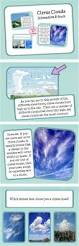164 Best Weather Unit Images On Pinterest Teaching Science