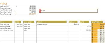Excel Home Budget Template Free Budget Templates In Excel For Any Use