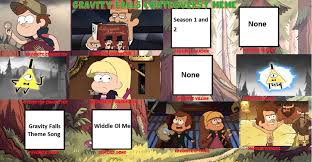 Gravity Falls Meme - gravity falls meme thingy by lunastar7 on deviantart
