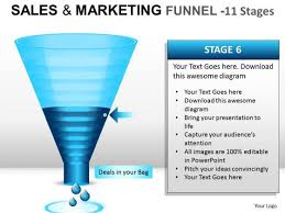 marketing and sales presentation template go to market strategy