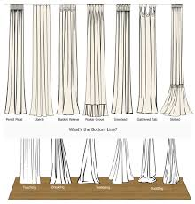 Curtains And Draperies Curtains And Shades Infographics Area Rug Sizes And Hang Pictures