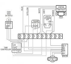 y plan wiring diagram wiring wiring diagram instructions