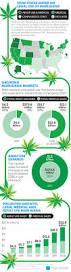 5 7 billion legal marijuana sales forecast to hit 23b in 4 years