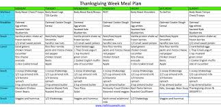healthy thanksgiving meal plan and prep