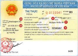 is vietnam visa on arrival eligible for benin citizens