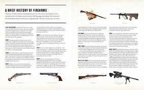the ultimate shooting skills manual 212 essential range and field