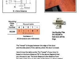 diy shaker style inset cabinet doors maxresdefault european hinge