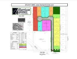 custom builders harrison homes