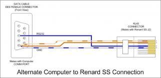 renard ss24 controller board doityourselfchristmas com