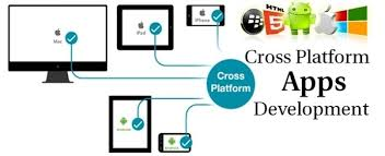 what is the meaning of cross platform mobile application development