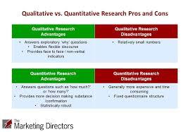 The Write WritingThe Write Writing Blog ECE NUS Qualitative dissertation outline