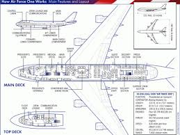 layout of air force one air force one layout air force one floor plan floordecorate
