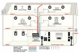 cat 5 wiring for home audio cat wiring diagrams instruction