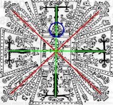great celestial conjunction crosses