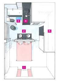 plan dressing chambre modele dressing chambre plan chambre salle de bain modele de