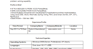 Sample Resume For Java J2ee Developer by Java J2ee 2 Years Experience Resume