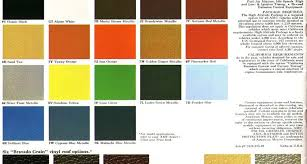 international paint colors ideas photo gallery lentine marine