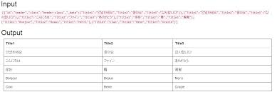 convert json to html table jquery json to table jquery plugins