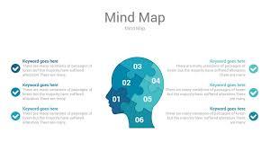 mind map powerpoint presentation template by rainstudio graphicriver