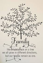 Best  Family Quotes Ideas On Pinterest Family Love Quotes - Family room quotes