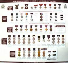 Us Army Decorations Us Medal Chart Images Reverse Search