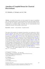 Including Salary Requirements In Cover Letter Amoebas Of Cuspidal Strata For Classical Discriminant Springer