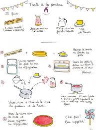 dessin recette de cuisine recette de la tarte à la praline gourmandises