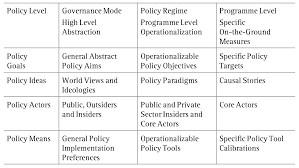 chapter 9 policy design cairn info