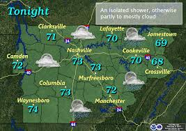 Tennessee Weather Map by The Weather Guy August 2013