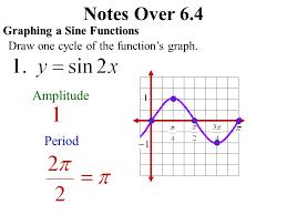 equation of a sine function tessshebaylo