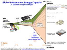 bid data big data â wikipã dia