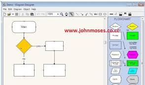 best photos of microsoft office flowchart template microsoft