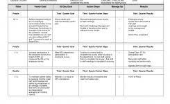 top 6 free action plan templates u2013 word templates excel templates