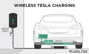 tesla charging the complete guide to charging at home in public