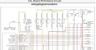 1994 jeep cherokee wiring schematic wiring diagram weick