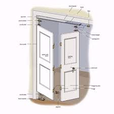 Bifold Closet Door Parts How To Install Bifold Doors Doors Illustrations And Closet Doors
