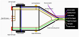 standard trailer plug wiring diagram 7 pin u2022 inside round