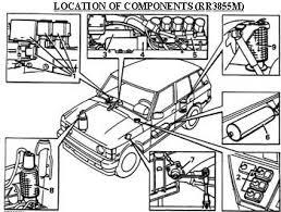 range rover p38 air suspension wiring diagram wiring diagram and