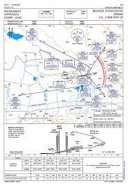 Bishkek Map Crash Mycargo B744 At Bishkek On Jan 16th 2017 Impacted Terrain