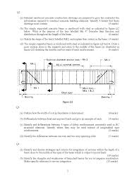 technology instrument construction technology past exam paper