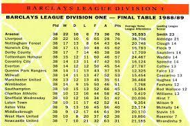 b premier league table 1989 final league table pre season matches v liverpool