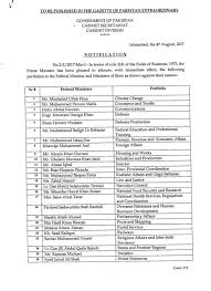 Latest Cabinet Ministers Who U0027s Who In Pm Abbasi U0027s Cabinet Pakistan Geo Tv