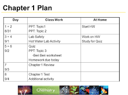 The Scientific Method Worksheet Allied Health Chemistry Crosby High Chapter 1 Introduction