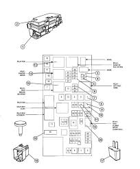 1995 jeep stereo wiring diagram 2005 jeep wrangler radio wiring diagram on 2005 wirning